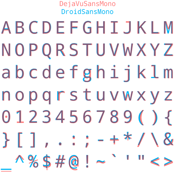 Iterating on Font Pair Comparisons - adereth